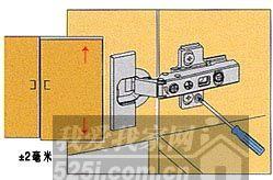 厨房拉篮如何安装_如何安装门铰链(图解) - 装修知识 - 九正家居网