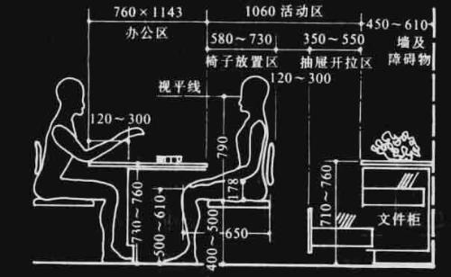 室内电路布置方案