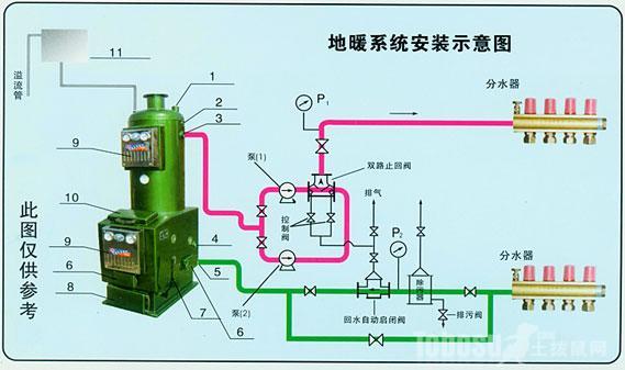 地暖分水器安装示意图-地暖分水器使用说明