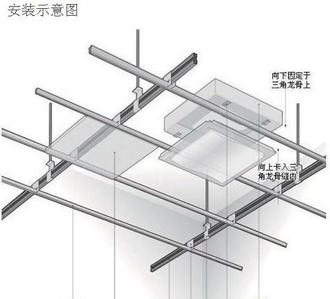 集成吊顶安装方法 集成吊顶安装步骤是什么?