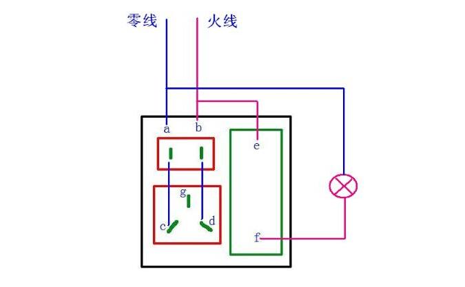 我们都知道家庭用电通常情况下要有火线,零线与接地线三根线才安全,其
