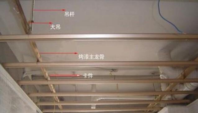 集成吊顶安装技巧:1,扣板不在厚