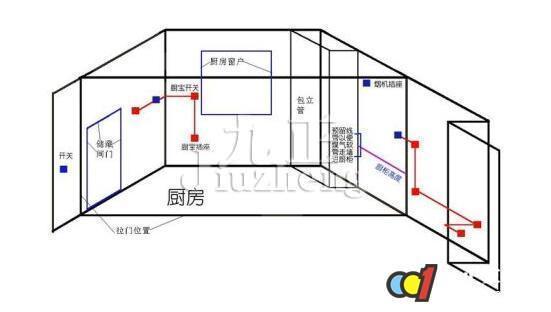 路图纸如何看 配电箱接线图介绍与安装