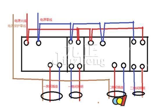 配电箱接线图介绍与安装