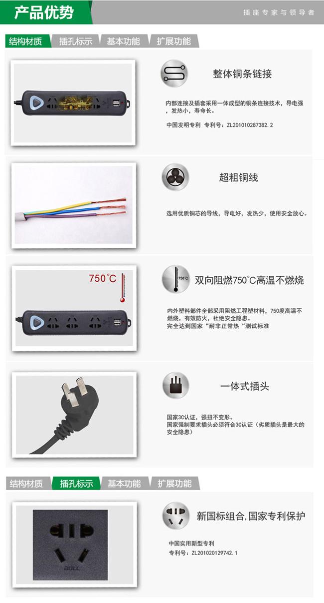 【公牛usb插座接线板插排插线板u1030插板1