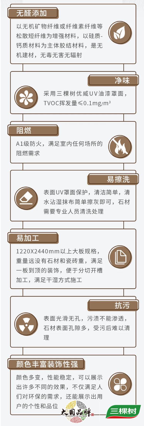 三棵树科创晶瓷板产品优势