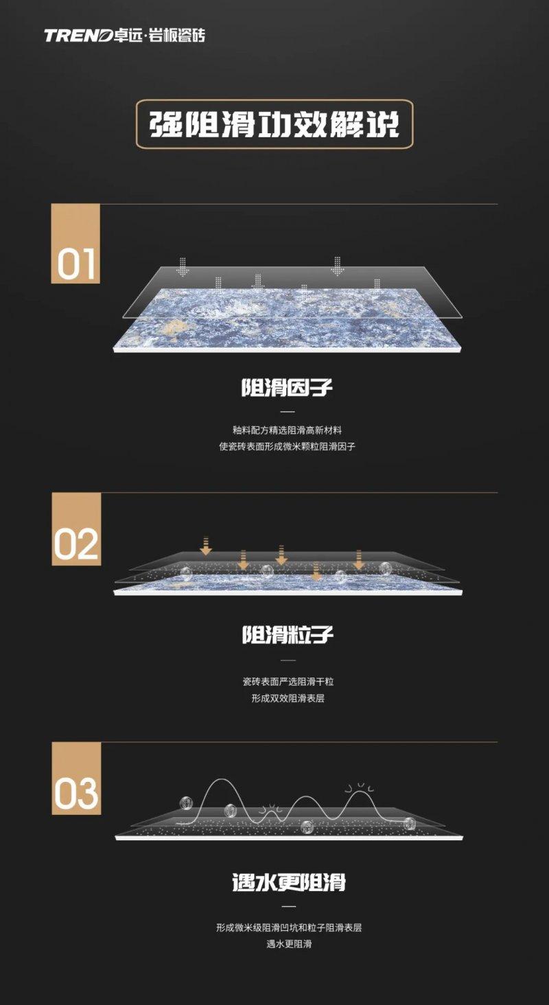 卓远·岩板瓷砖:表层微米阻滑技术 遇水更阻滑_3