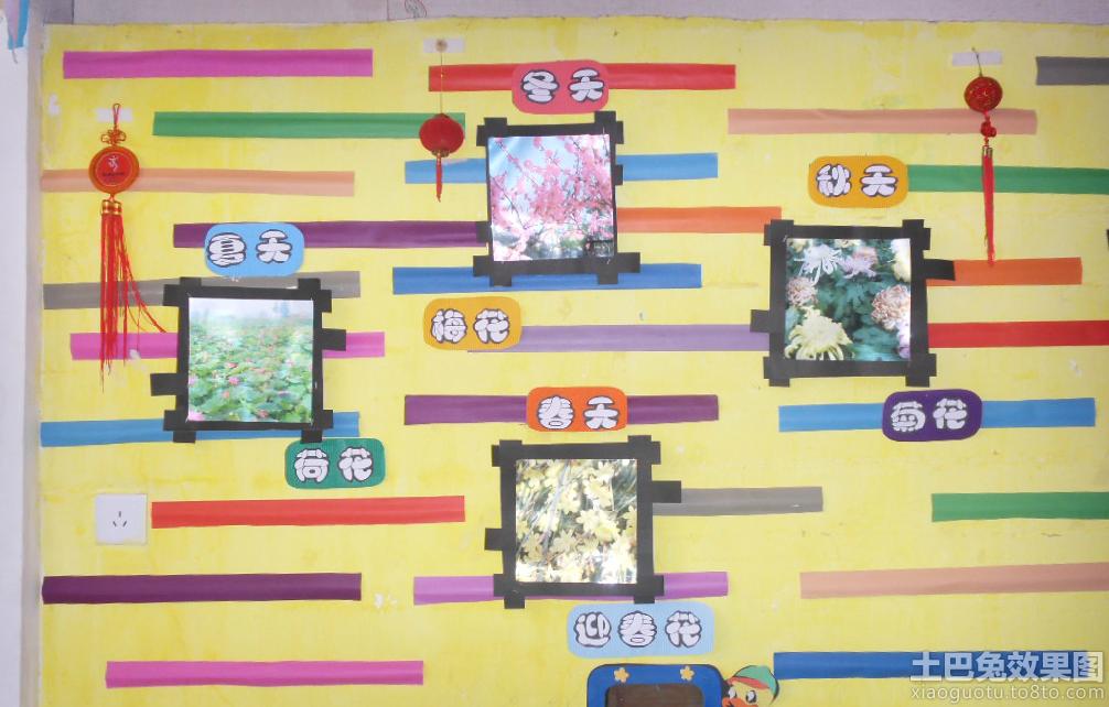 幼儿园中班教室墙面布置 (2/5)
