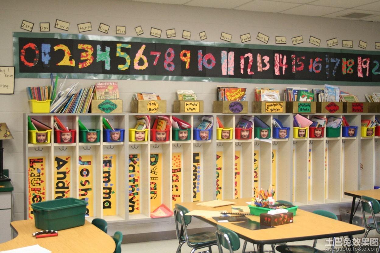 Classroom Wall Decoration Set ~ 幼儿园大班教室墙面布置图片 第 张 九正家居装修效果图