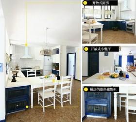 厨房装修效果图40