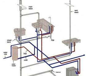 卫生间水管图